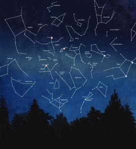 starmap